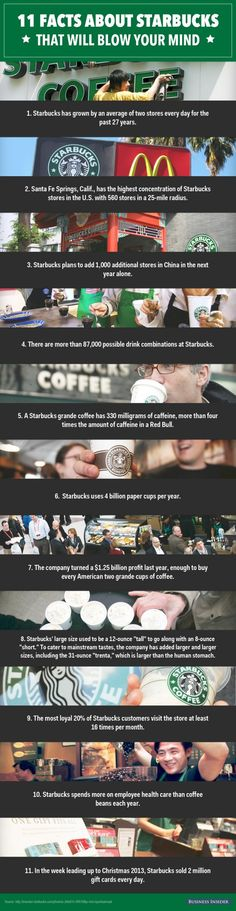 11 Facts About Starbucks That Will Blow Your Mind