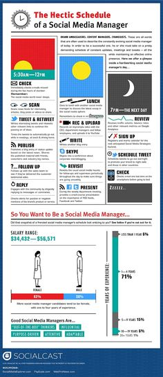 Social media manager > Day in the life of...