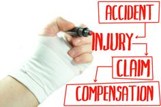 David Morris Solicitor Clonmel injury claims