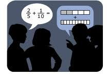 Marilyn Burns:    Math Talk- The Importance of Questioning