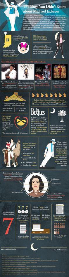 Infografía: 15 cosas que no sabes sobre Michael Jackson.