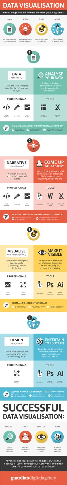 https://social-media-strategy-template.blogspot.com/ How to make an infographic worth a thousand words - The following infographic breaks down the basics of data visualization. It shows how beginners can merge form and function, and design meaningful infographics.