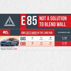 Drivers of the 2015 Ford Focus can expect to pay $750 more per year if they fill up with E85.