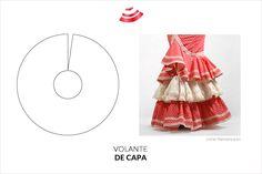 Tipos de volantes de trajes de flamenca