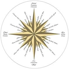 Nautical Compass, Nautical Design, Compass Rose, Summer Crafts, Design Elements, Tattoo, Learning, Amazing, Google