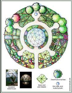 Turtle Mandala Garden Plan with Geodesic Greenhouse Eco Garden, Edible Garden, Garden Beds, Geodesic Dome Greenhouse, Greenhouse Plans, Mandala Design, Farm Gardens, Garden Planning, Amazing Gardens