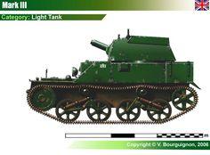 Vickers Mark III Light Tank