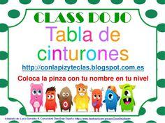 Class Dojo, Teaching Time, English Class, Classroom Management, Teacher Resources, Fails, Education, Monsters, Google