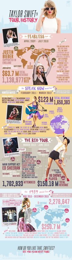 I wish I'd gone to her earlier concerts, especially speak now. I hope I can get tickets on her next tour!!!
