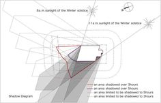 Solar architecture study - Buscar con Google