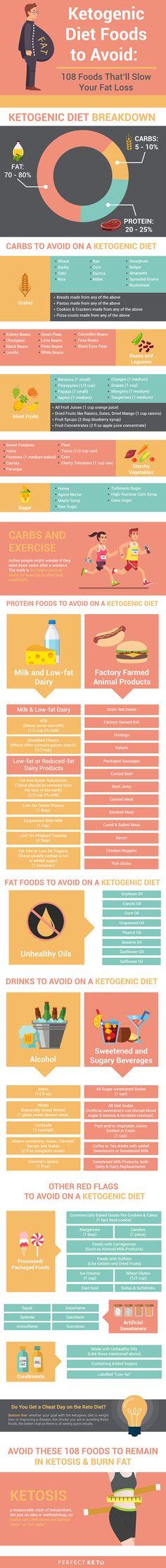 keto diet foods to avoid