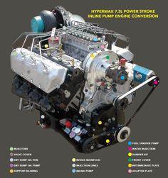 1178 Best Engines images in 2019 | Engine, Motors, Autos