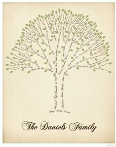 28 Ideas for family tree illustration galleries Family Tree Quotes, Family Tree Art, Big Family, Tree Artwork, Tree Illustration, Family Genealogy, Grandparent Gifts, Family History, Fine Art Prints