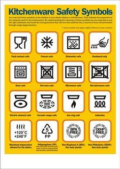 Kitchenware Safety Symbols