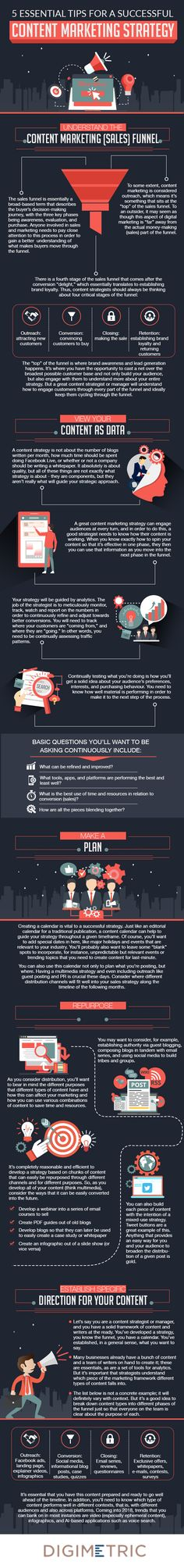 Brew Interactive is a content marketing agency in Singapore which helps the client with its new and creative content strategy, content development and content distribution. Content Marketing Strategy, Singapore, Digital Marketing, Social Media, Tips, Social Networks, Social Media Tips, Counseling