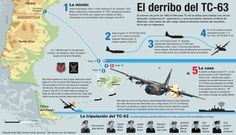 """On June the Hercules is ready to perform a so-called """"crazy flight"""": exploration and maritime reconnaissance north of Falklands. Falklands War, Military Equipment, Modern Warfare, Military History, Hercules, World History, All About Time, Army, Science"""