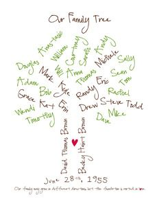 A fun twist on a family tree. Give to parents/grandparents, newlyweds, for a new home and more. This is a very popular gift to frame and give for Christmas. (This does not come framed). Holiday Fun, Holiday Gifts, Christmas Gifts, Xmas, Family Christmas, Christmas Tree, Craft Gifts, Diy Gifts, Diy Projects To Try