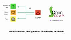 As the second part of openldap tutorial series, this article deals with the installation and configuration of openldap in ubuntu 16.04.