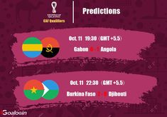 #UEFA #FIFA #WorldCupQatar2022 #WorldCupqualification #football #soccer #soccergame #footballtips #footballgame #sport #prediction #livescore #Gabon #Angola #BurkinaFaso #Djibouti