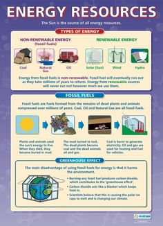 Energy Resources Poster