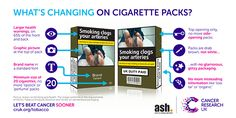 From May 2016, cigarette packs will never look the same again