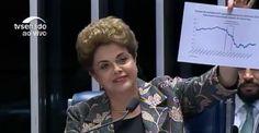 Dilma não sabe a diferença entre um quadrado e um retângulo