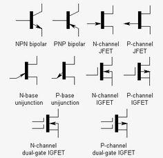 Transistors symbols