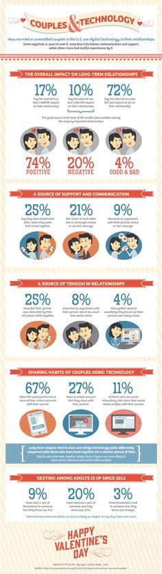 infografia_parejas_y_tecnologia.jpg (900×3188)
