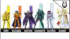 Todos los Tipos de Armadura de la mas Débil a la Mas Poderosa - Caballer... Anime, Saint Seiya, Knights, Cartoon Movies, Anime Music, Animation, Anime Shows