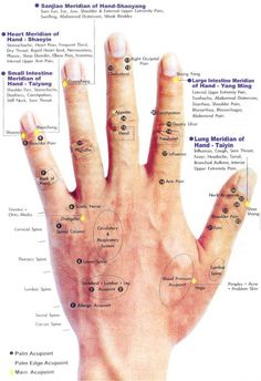 download-hand-acupressure-chart-hand-acupressure-chart-hand-acupressure-points-for-menstrual-cramps-hand-acupressure-points-hand-acupressure-points-for-weight.jpg 965×1,410 pixels