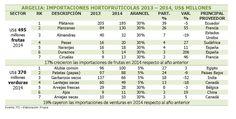 #ClippedOnIssuu desde InMarket Nº 010 - Revista del Exportador