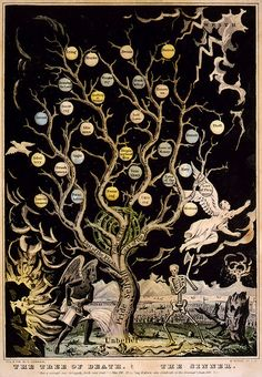 he tree of death: the sinner, lithography, ca. 1845    Devil watering tree of sins and skeleton about to chop it down, lithograph by Nathaniel Currier, published by Currier & Ives, New York, between 1835 and 1855.