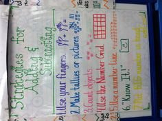 Strategies for Adding and Subtracting Anchor Chart
