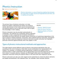 This article from Reading Rockets presented information regarding different types of phonics instructional approaches and methods, and summarized the research that favours systematic, explicit instruction. Broadening my understanding of instructional approaches will help me to evaluate phonics programs and identify proven strategies for teaching and learning.