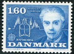 August Krogh - Danimarca 1980 Francobolli Medicina - Personaggi famosi - Famous People - Medicine Stamps