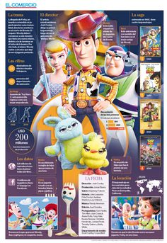 Magazine Layout Design, Book Design Layout, Toy Story, Woody Y Buzz, Disney Magazine, Planets Wallpaper, Newspaper Design, Brochure Layout, Creative Posters