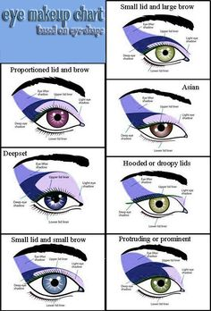 Eye makeup chart, for those of us who cannot figure out the right measurements
