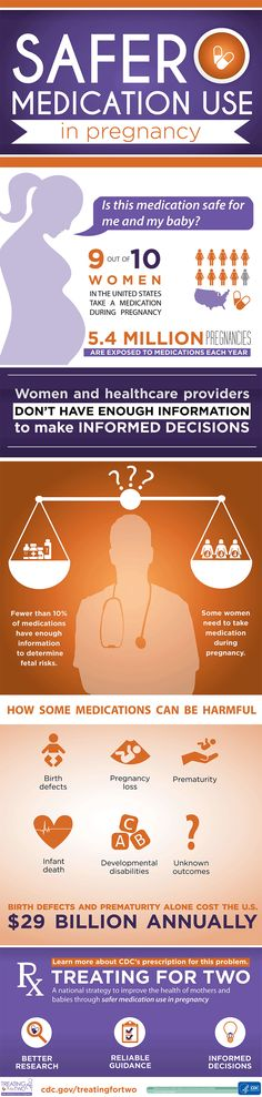 Women and healthcare providers don't have enough information to answer questions about medications and pregnancy. Treating for Two is CDC's prescription for this problem. Treating for Two aims to improve the health of women and babies by working to identify the safest treatment options for the management of common conditions before and during pregnancy.
