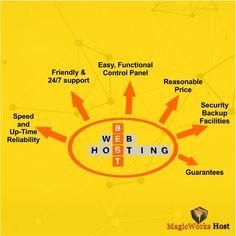 Looking for #webhosting plans..... Log on to https://www.magicworkshost.com/buy-web-hosting.html