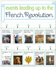 Free Printable Minibook–Timeline of Events Leading Up to the French Revolution
