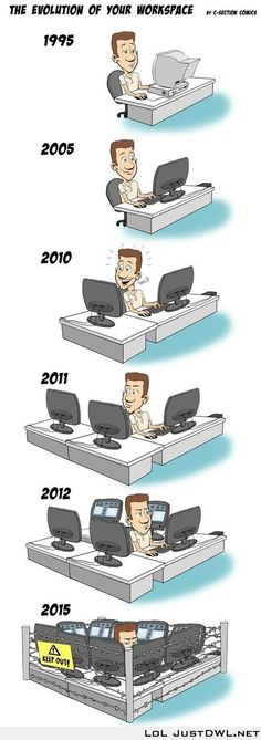 The evolution of your workspace.