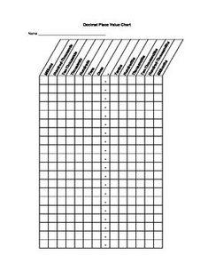 FREE blank decimal grids for tenths, hundreths