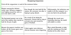 Four differentiated recognising conjunctions activities to practice question types from KS2 2014 SPAG Test. (3-5)