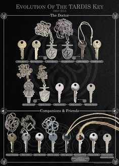 Evolution of the TARDIS Key