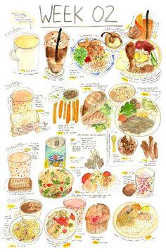Food ~ illustration - Google zoeken