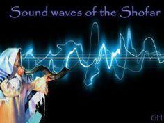 THE POWER OF THE SHOFAR