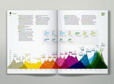 Brockhaus Encyclopedia Infographics Editorial Design Inspiration