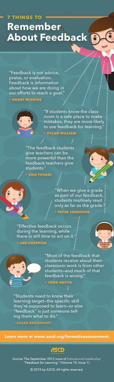 7 Things to Remember about Feedback! Applies to coaching teachers as well. Instructional Coaching, Instructional Strategies, Instructional Design, Teaching Strategies, Teaching Tips, Assessment For Learning, Formative Assessment, School Leadership, Educational Leadership