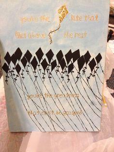 Kappa Alpha Theta canvas #theta1870 #thetadiy