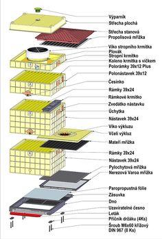 Oplodňáček KOMPLET schema Map, Shopping, Location Map, Maps